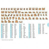Coffret de 66 mèches à défoncer - LEMAN 428.700.66 - assortiment - Queue de 8